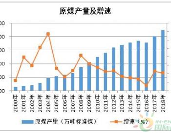 陕西省煤炭产业发展现状及发展方向分析