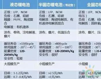 氢燃料电池能否主宰未来新能源<em>汽车</em>