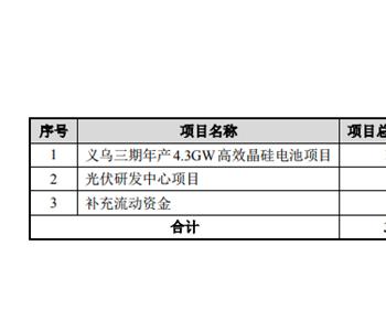 4.3GW 210尺寸电池、5亿平米光伏胶膜、<em>爱旭</em>、福斯特宣布扩产计划