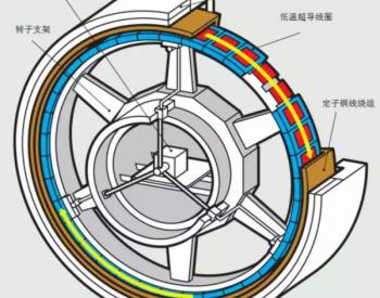 超导材料和直接驱动技术是否可以解决<em>风力</em>发电<em>机</em>的难题?