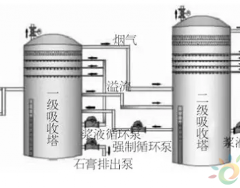 600WM机组烟气脱硫废水处理设计探讨