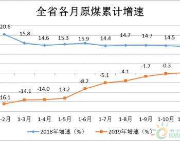 2019年1-11月陜西省能源產業經濟運行情況
