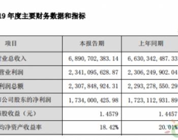 塔牌集团2019年净利17.34亿增长0.63%<em>水泥</em>市场价格维持高位运行