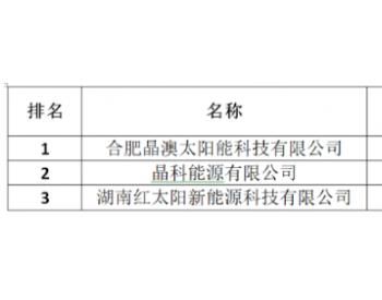 1.62元/W,中核山东30MW组件开标