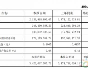 山东矿机2019年净利1.79亿增长17% 主营<em>煤机产品</em>业务量增加