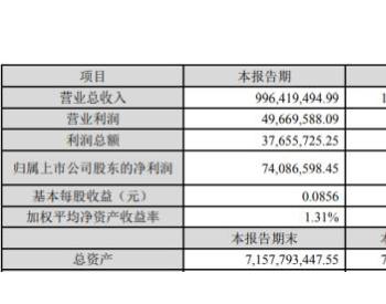 <em>万邦达</em>2019年净利7409万 危固废处理业务较为稳定