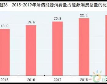 2019年中国能源消费总量同比增长3.3%
