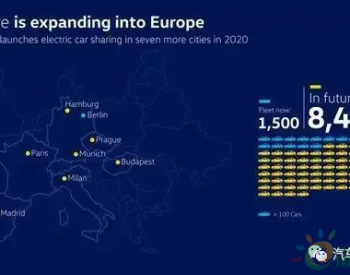 <em>分时租赁</em>如何推动欧洲电动化进程?