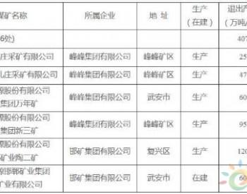 邯郸市2020年煤炭行业化解过剩产能<em>煤矿关闭</em>(产能退出)计划表