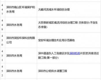 广东深圳市2020年重大项目计划发布:涉及多个水环境及<em>固废</em>项目