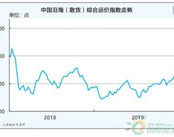 2019-2020年中国沿海散货水运形势报告