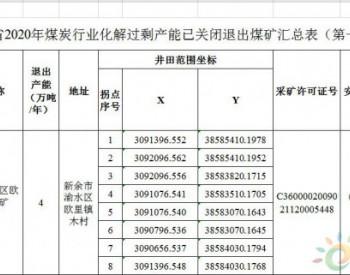 江西省2020年煤炭行业化解过剩产能情况公告