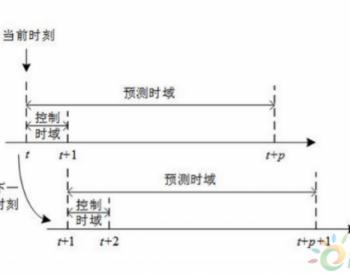 多个微电网集群下,如何实现完全分布式优化调度?