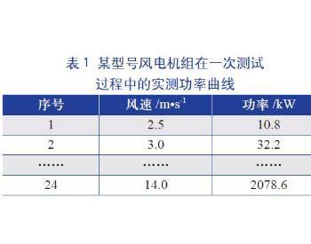 基于<em>IEC</em> 61400-12-1 <em>标准</em>的风电机组年发电量计算方法的优化研究