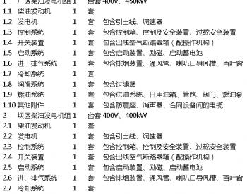 招标 老挝南公1水电站项目<em>柴油</em>发电<em>机</em>组及其附属设备采购招标公告