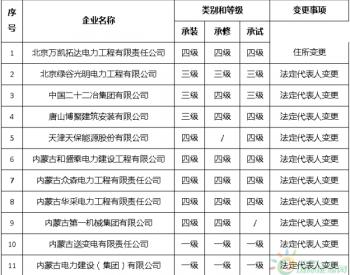承装(修、试)电力设施许可证行政许可公告 2020年第3号