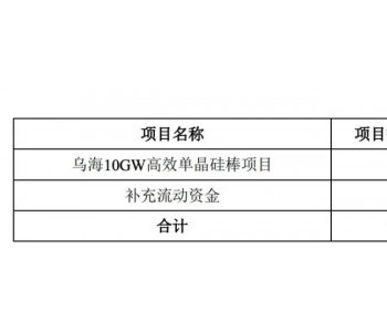 <em>京运通</em>:拟定增25亿,扩产10GW单晶硅棒项目