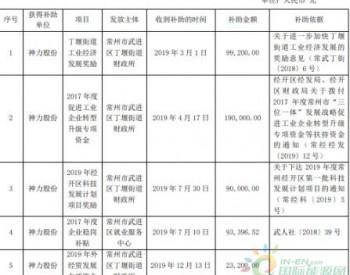 <em>神力股份</em>2019年累计获得政府补助581.66万元