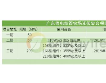 拟采购210型组件!广东<em>阳江</em>200MW<em>光伏</em>平价上网项目招标双面双玻<em>光伏</em>组件
