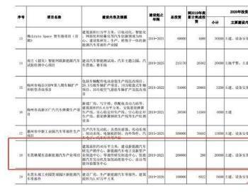 """总投资99亿,4<em>氢能产业项目</em>入选""""广东2020年重点建设项目计划"""""""