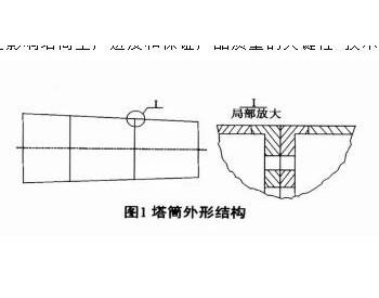 风电塔筒法兰焊接方法研究
