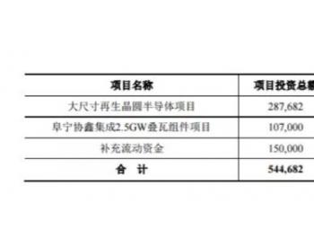甘肃玉门市签约120亿元光伏、光热多能互补电站项目 含光热200MW