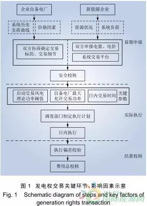 http://www.byrental.cn/nenyuan/194475.html