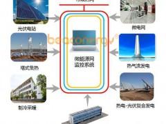 微能源网综