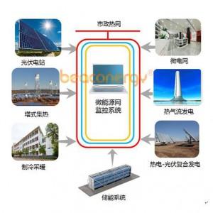 微能源网综合利用解