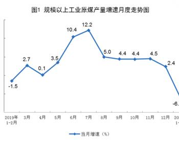 1-2<em>月太阳能发电量</em>增长<em>12</em>.0%!国家统计局发布前两月能源生产情况