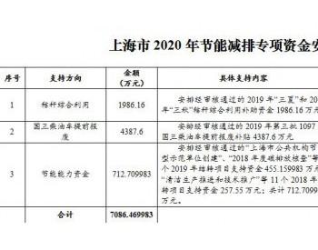 上海:关于下达本市2020年节能减排专项资金安排计划(第一批)的通知
