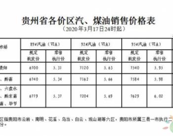 2020年3月17日24时起贵州<em>成品油</em>价格按机制下调