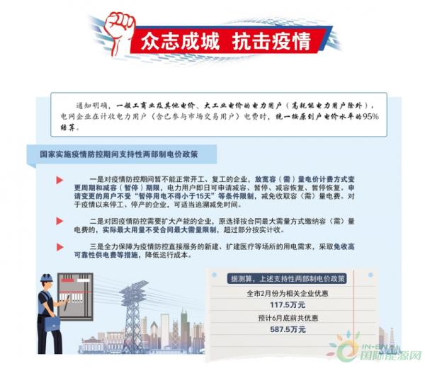 BOB:至6月30日 内蒙古企业用电收费实施支持性两部制电价政策