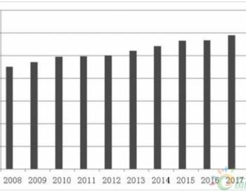 国际液化石油气市场分析