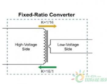 【电力百科】使用固定比率转换器提高供电网络效率