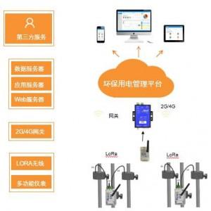 环保用电监管系统云平台