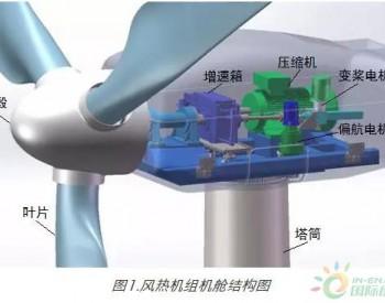 科学家在创新型风能热利用研究方面取得进展