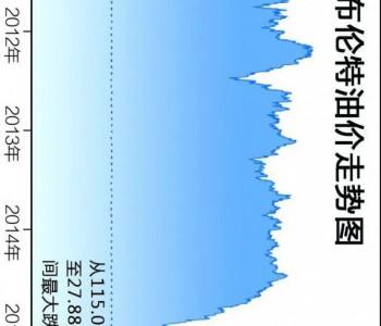 """国际油市""""大地震""""成因几何?"""