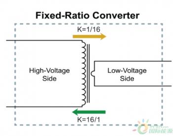 使用固定比率轉換器提高供電網絡效率