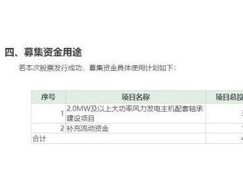 洛阳新强联IPO过会!将成今年河南第三家登陆A股企业