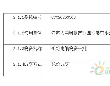 招标 | 江苏大屯科技产业园发展有限公司矿灯电缆物资一批次公开询价采购招标公告