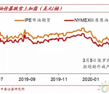 低油价时代是中国增加石油战略储备的好时机