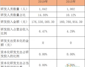 潮州三环2019年研发投入1.77亿 开发<em>固体氧化物</em>燃料电池等新品