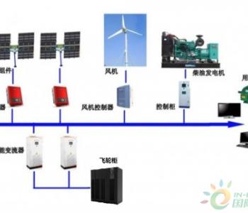 泓慧能源飞轮<em>储能技术</em>在微电网中的应用