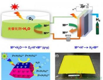 """辽宁大连化物所""""氢农场""""新策略问世 太阳能助力水制氢"""