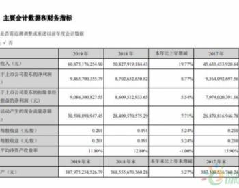<em>中国</em>广核2019年净利94.66亿元增9%运核电机组全部实现安全稳定运行