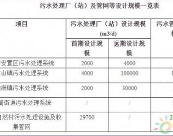 污水处理+<em>污水管网</em>双主线布局 5.97亿广东湛江治水项目花落谁家