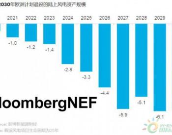 BNEF市场展望|风电运维机会遍地开花,行业竞争随之加剧