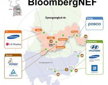 BNEF市场展望   日韩能源行业月报
