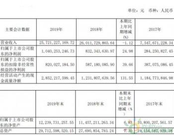 郑煤机2019年净利10.4亿增长25% 煤炭行业形势良好